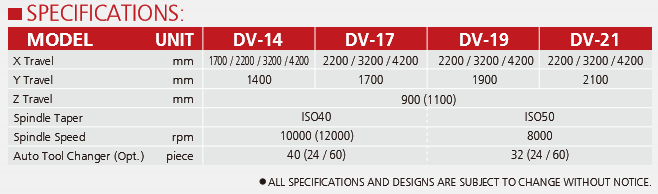 Double Column CNC Machining Centre - Pinnacle DV Series Specification Chart