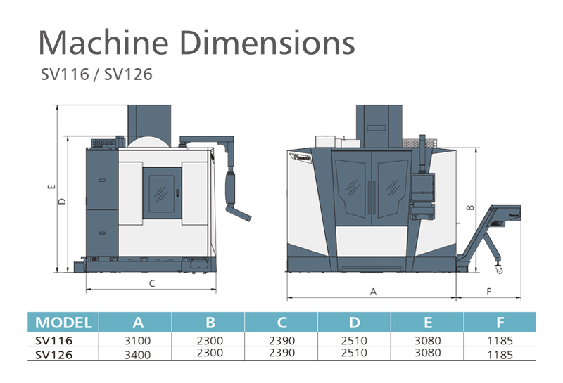 Box Guide Way Vertical CNC Machining Centre - Pinnacle SV116 & SV126 Machine Dimensions Chart